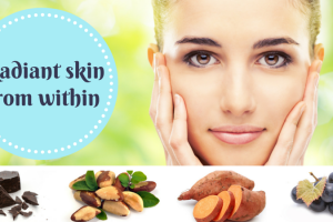 Radiant skin from within TheFuss.co.uk