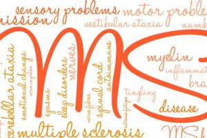 Myths About Multiple Sclerosis TheFuss.co.uk